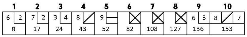 scoring frame 10