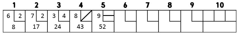 scoring frame 5