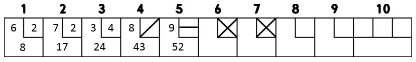 scoring frame 7