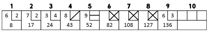 scoring frame 9